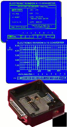 Electronic rainbow a to d converter ad-8