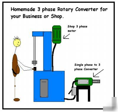 Homemade rotary phase converter plans